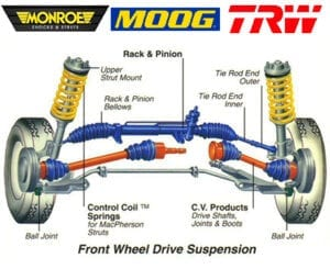 Steering and Suspension